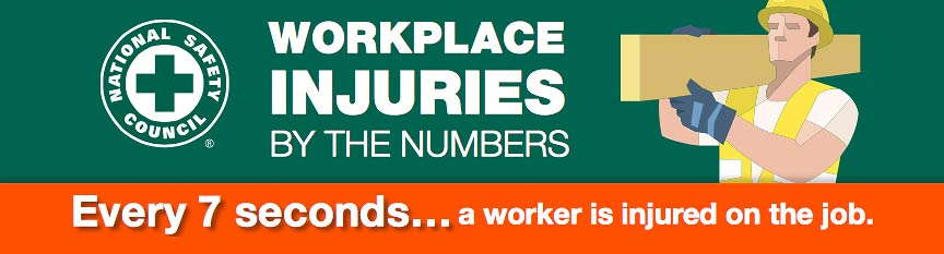 Workplace injuries info graphic