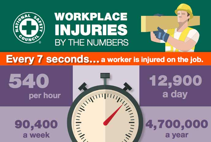 Image of workplace safety info graphic