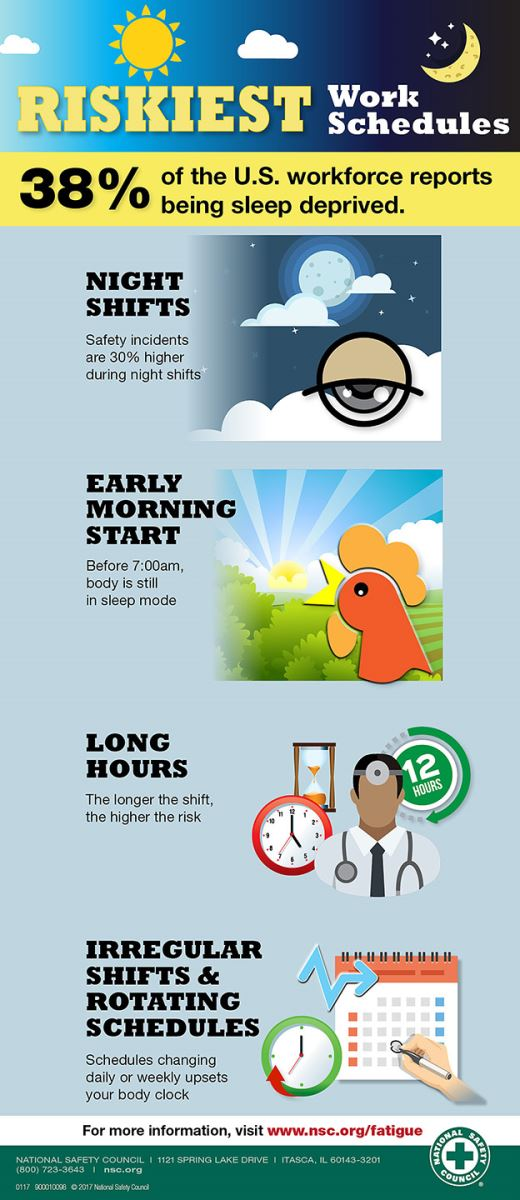 Risky work schedules infographic
